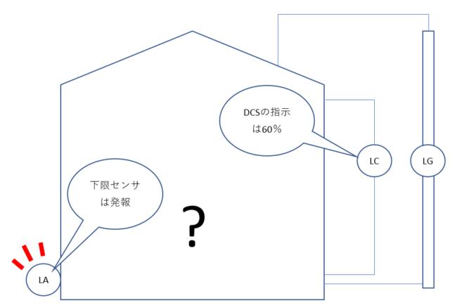 プロセス概略
