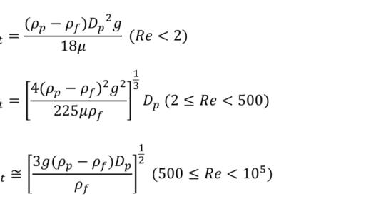 【終末沈降速度】サイクロンの分級性能の算出【分級操作の原理】